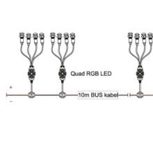 SAPHO LED 130450 QUAD čtyřnásobná RGB LED
